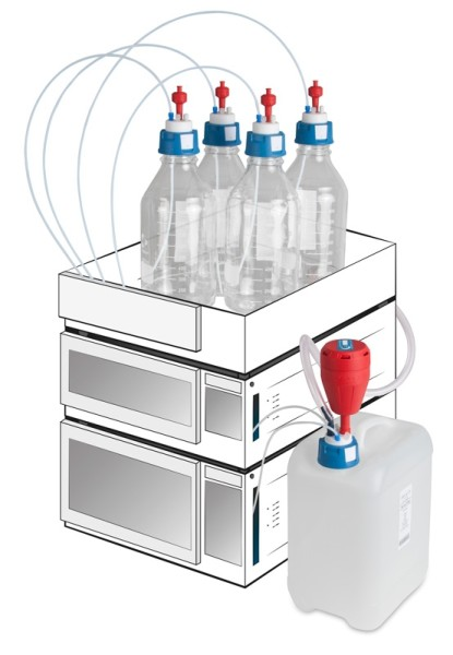 HPLC Ver- und Entsorgungs-Set, V2.0