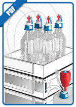 Download-File-HPLC-Safety-Set-2-0